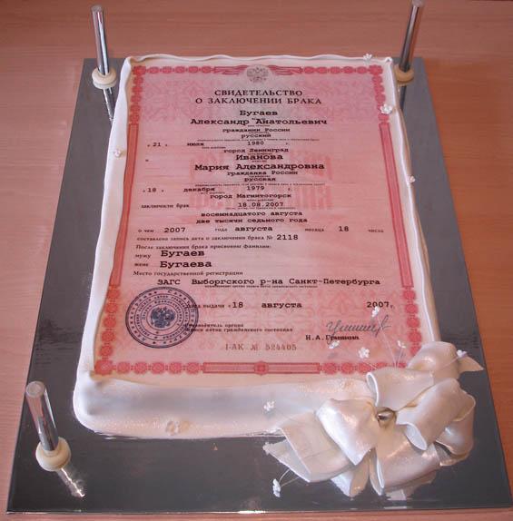Прикольные торты (66 фото, торты на день рождения в виде кроссовок.