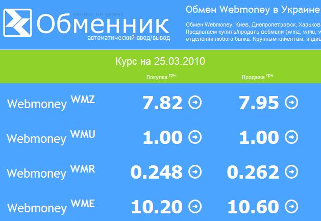 обмен wmz Украина