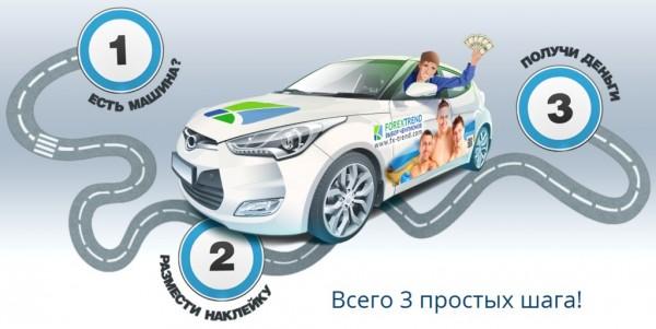 aktsiya-avto
