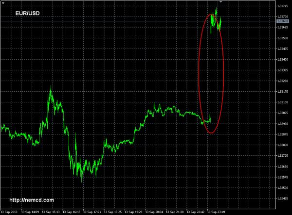 eur/usd 16-09-2013