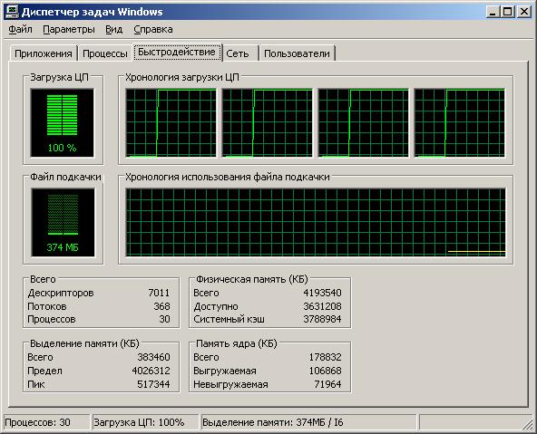 загрузка процессора 100%