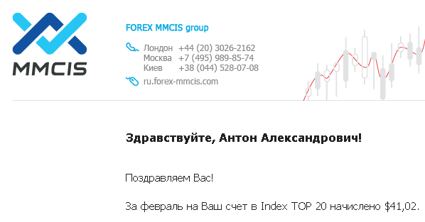 Forex mmcis top 20
