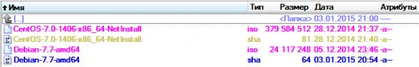 CentOS vs Debian size netinstall iso