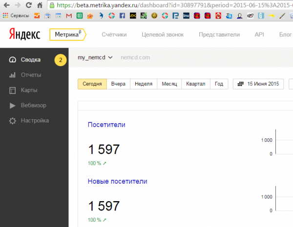 new beta metrika yandex