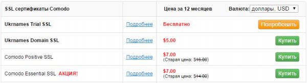 sertificate ssl купить недорого скидка