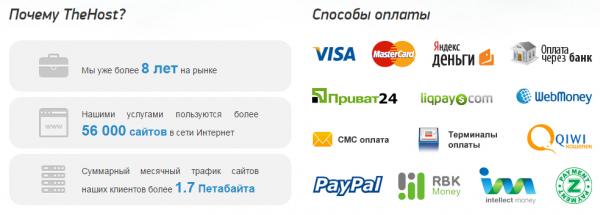 лучший kvm в Украине хостинг