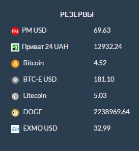bitcoin-obmen запасы