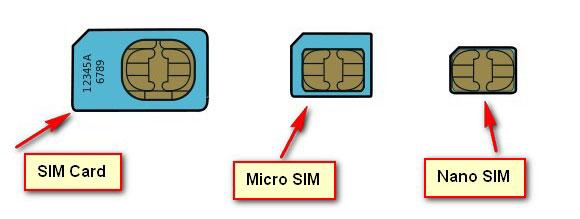 SIM Card Nano SIM, наносимкарта, нано сим