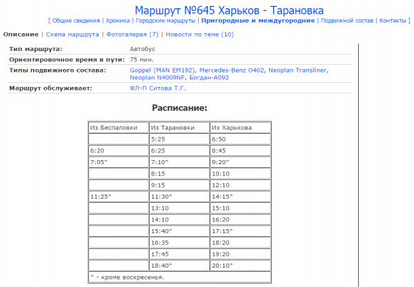 Харьков Першотравневое Тарановка автобус расписание