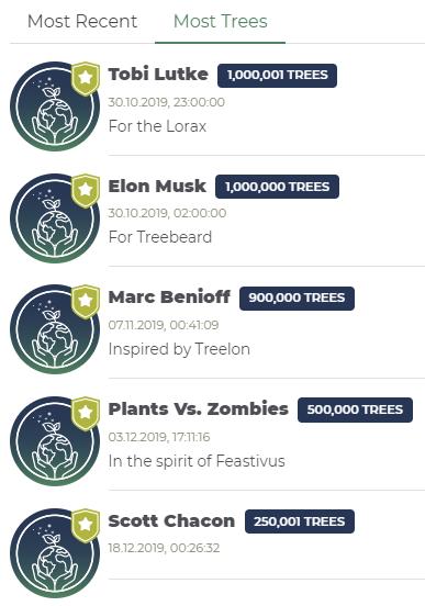 team trees максимальное пожертвование
