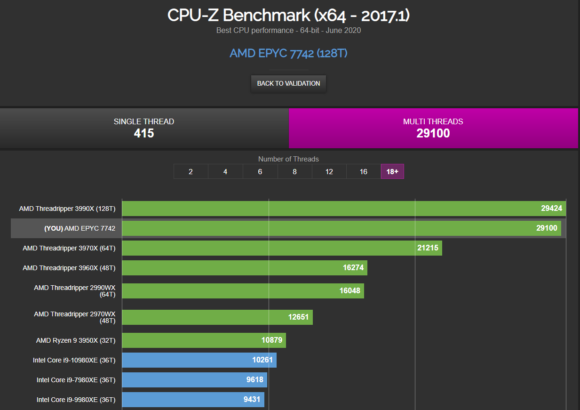 cpu epyc test, AMD рвет Intel