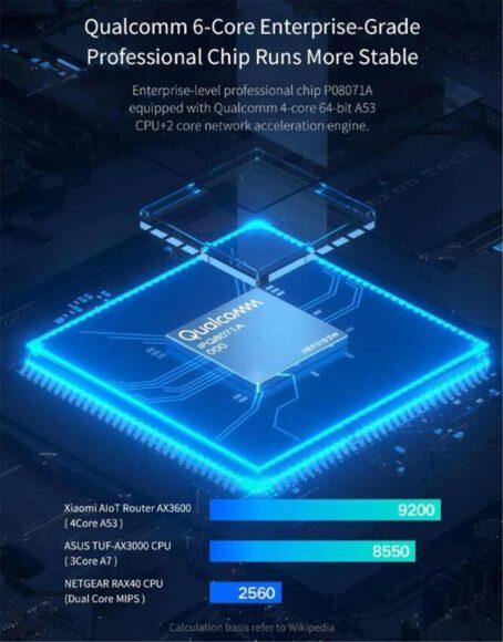 Qualcomm ipq8071a чип
