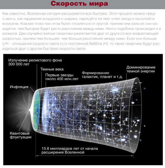 Результаты поиска Все результаты  Теория Большого взрыва