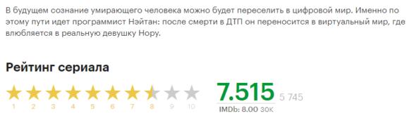 upload rating, рейтинг сериала Загрузка 2020
