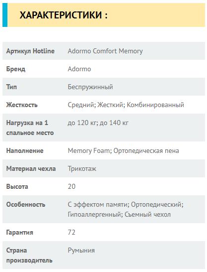 Характеристики Adormo  Comfort Memory-spec